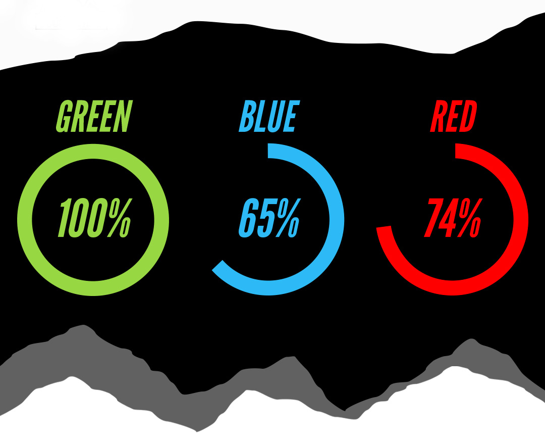 Green Course sold out, some places still left on Blue and Red Course